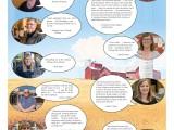 Community Speaks: Iowa Summers